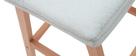 Tabourets de bar bois et menthe à l'eau 65 cm (lot de 2) JOAN
